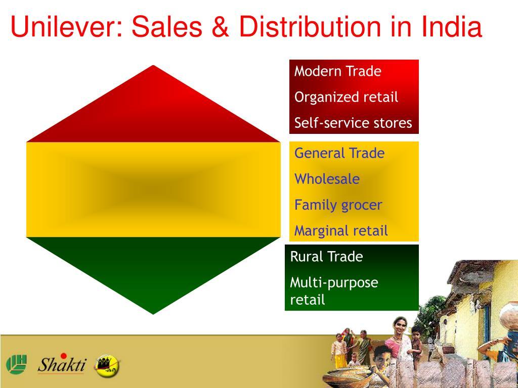 Unilever: Sales & Distribution in India