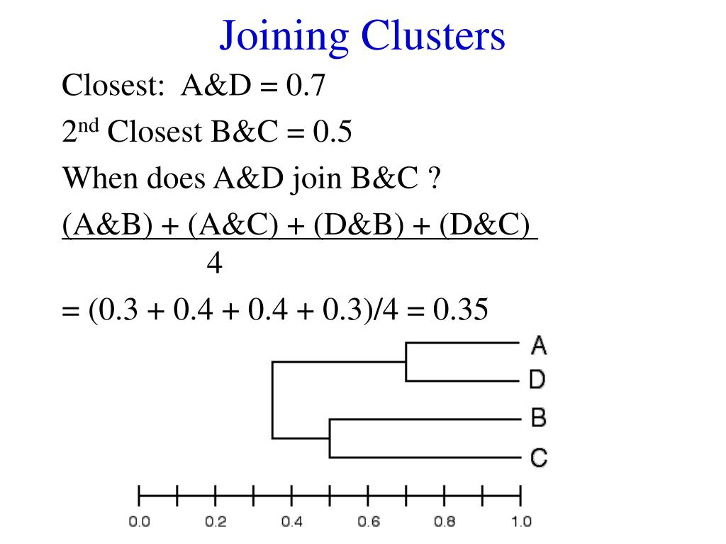 Joining Clusters
