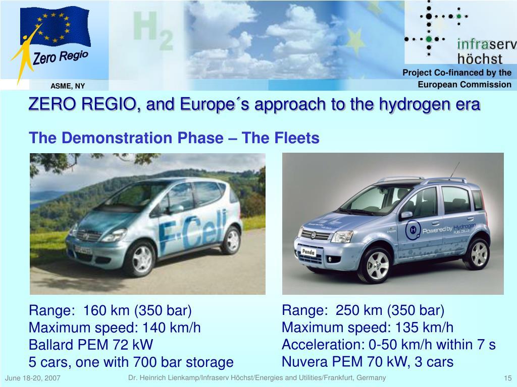 ZERO REGIO, and Europe´s approach to the hydrogen era