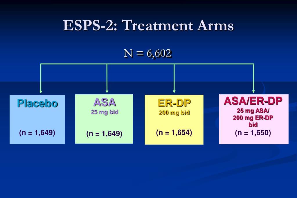 ESPS-2: Treatment Arms