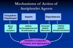 mechanisms of action of antiplatelet agents