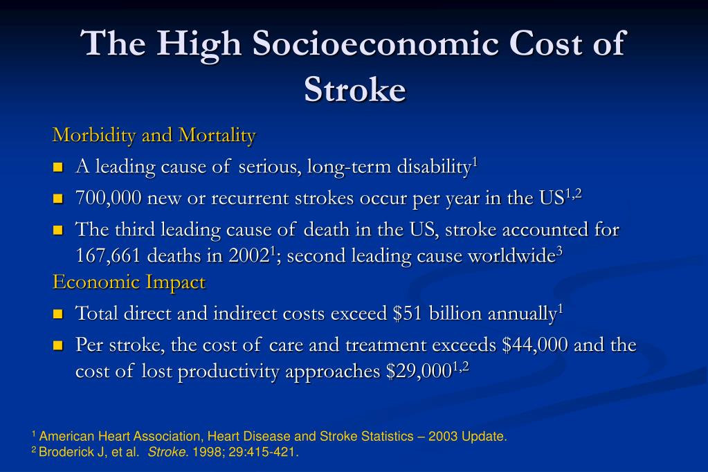 The High Socioeconomic Cost of Stroke