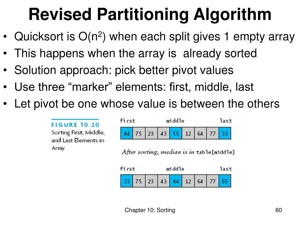 Revised Partitioning Algorithm