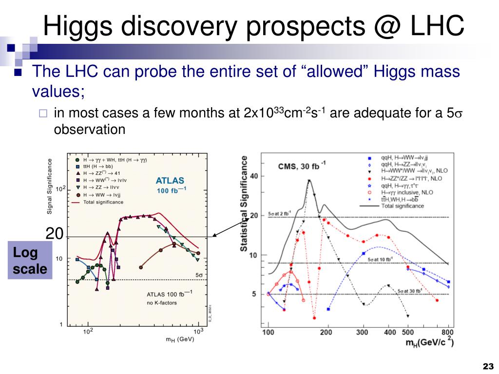 Higgs discovery prospects @ LHC