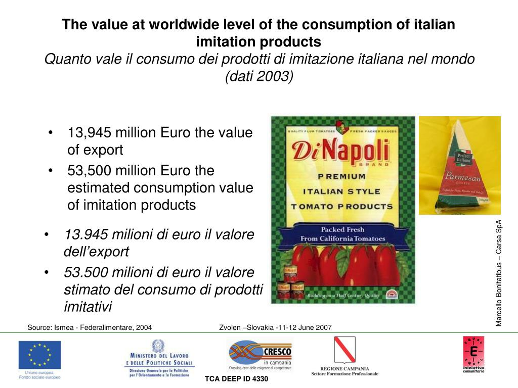 13,945 million Euro the value of export