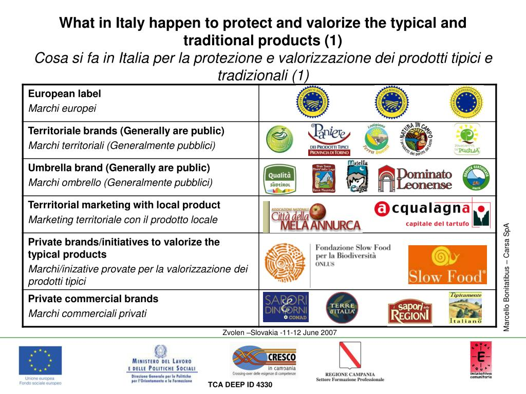 What in Italy happen to protect and valorize the typical and traditional products (1)