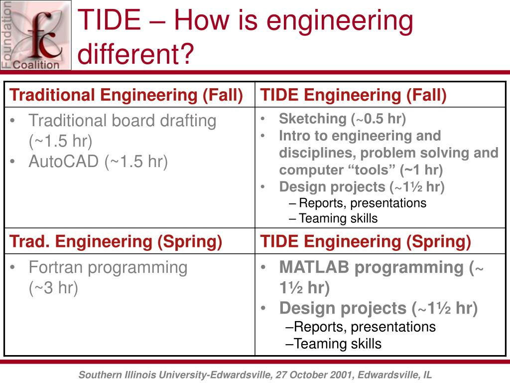 TIDE – How is engineering different?