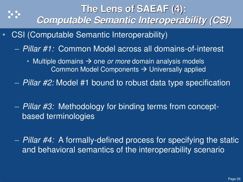 The Lens of SAEAF (4):
