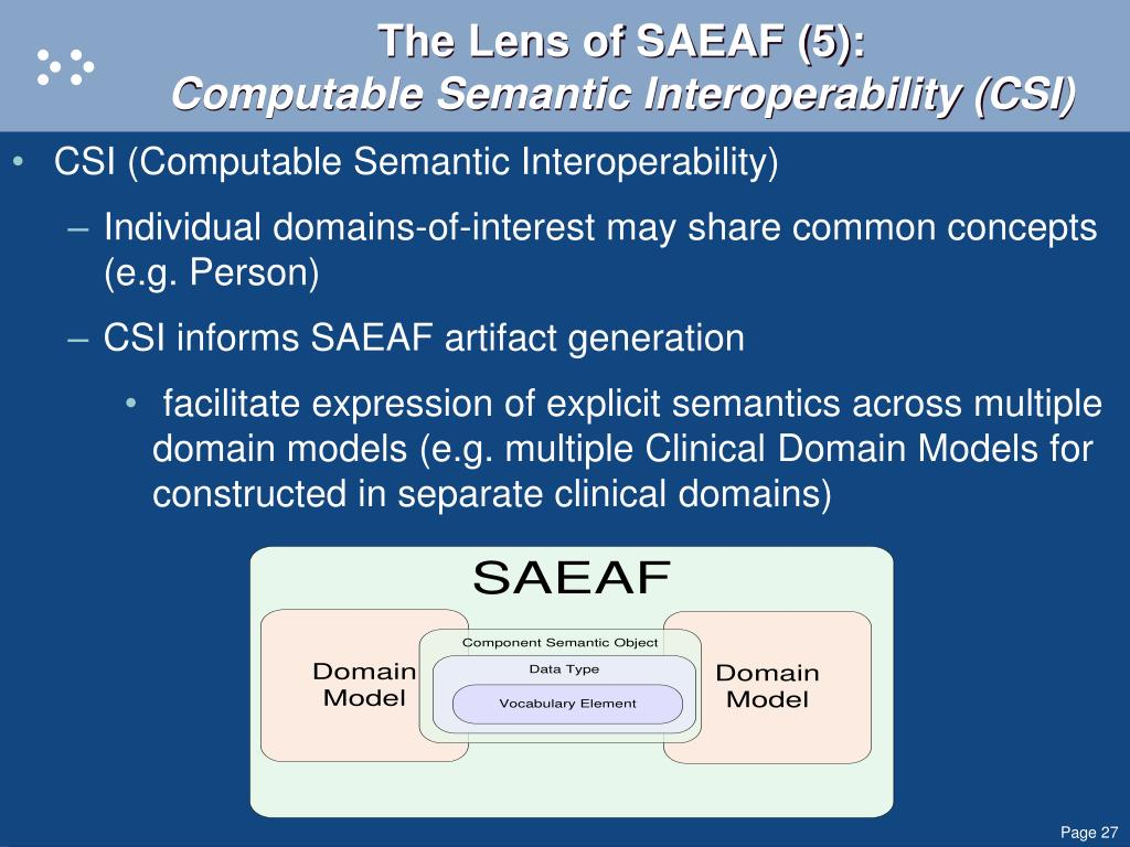 The Lens of SAEAF (5):
