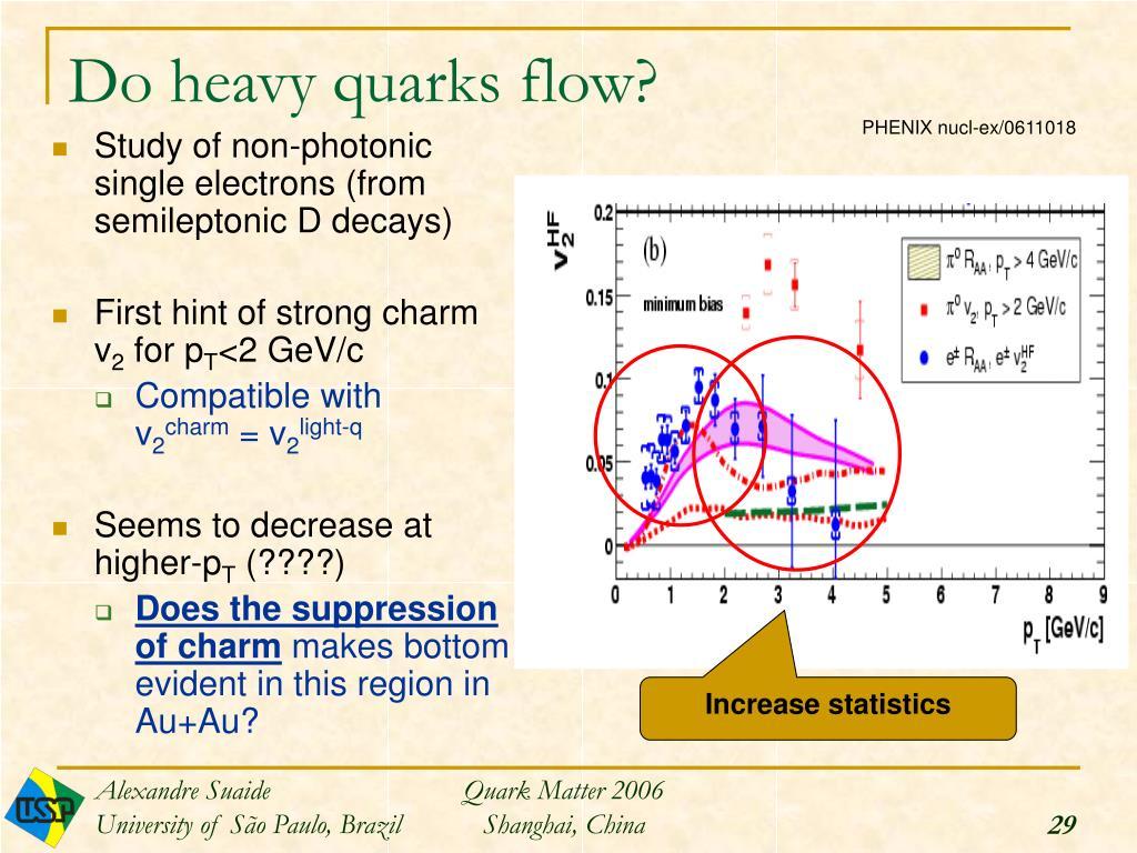 Do heavy quarks flow?