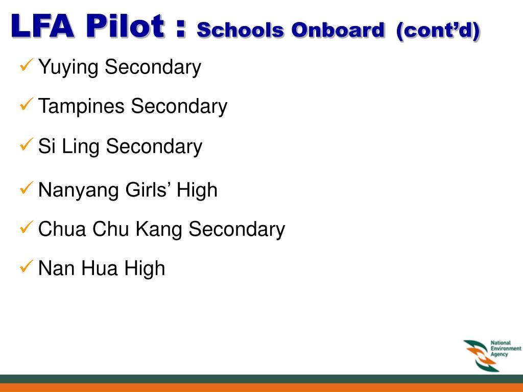 LFA Pilot :