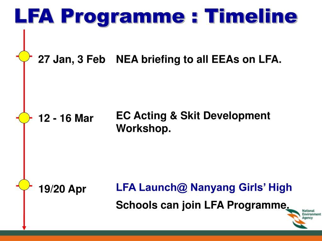 LFA Programme : Timeline