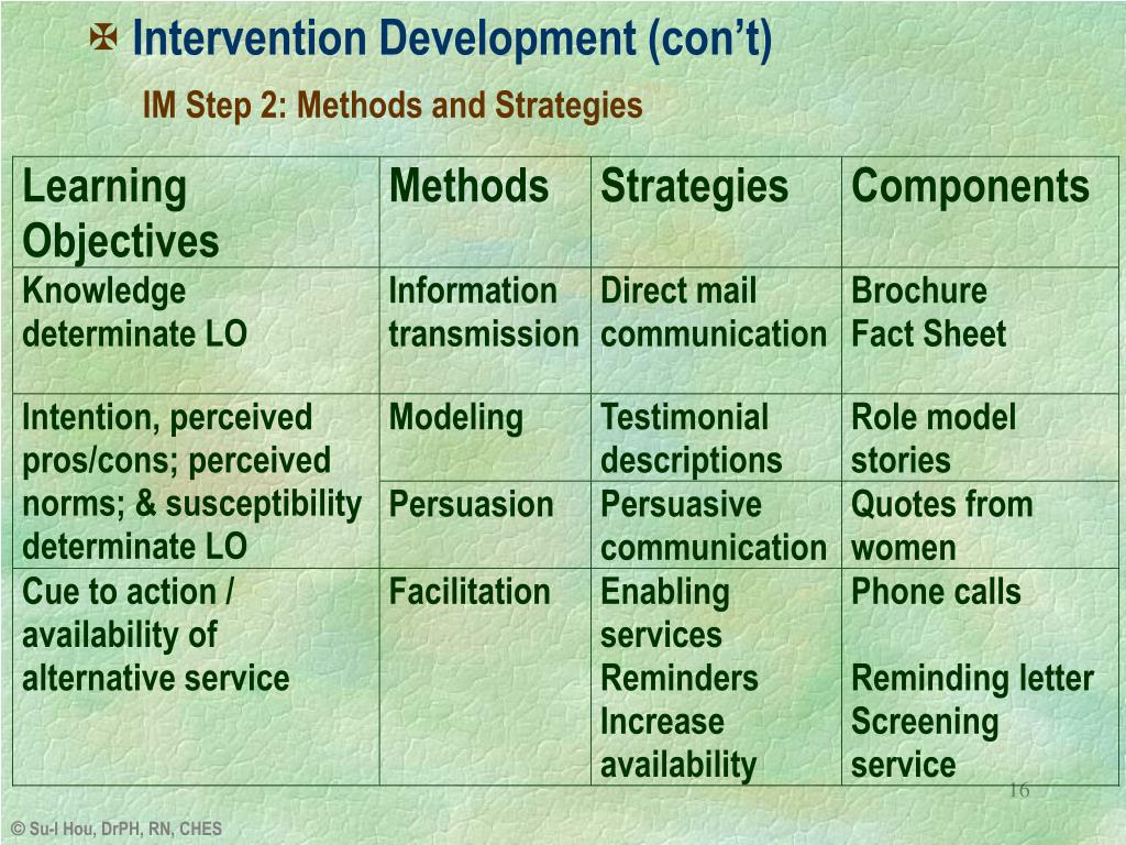 Intervention Development (con't)