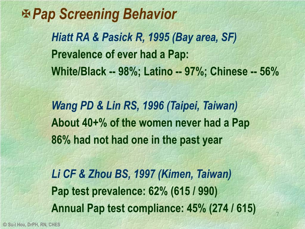 Pap Screening Behavior