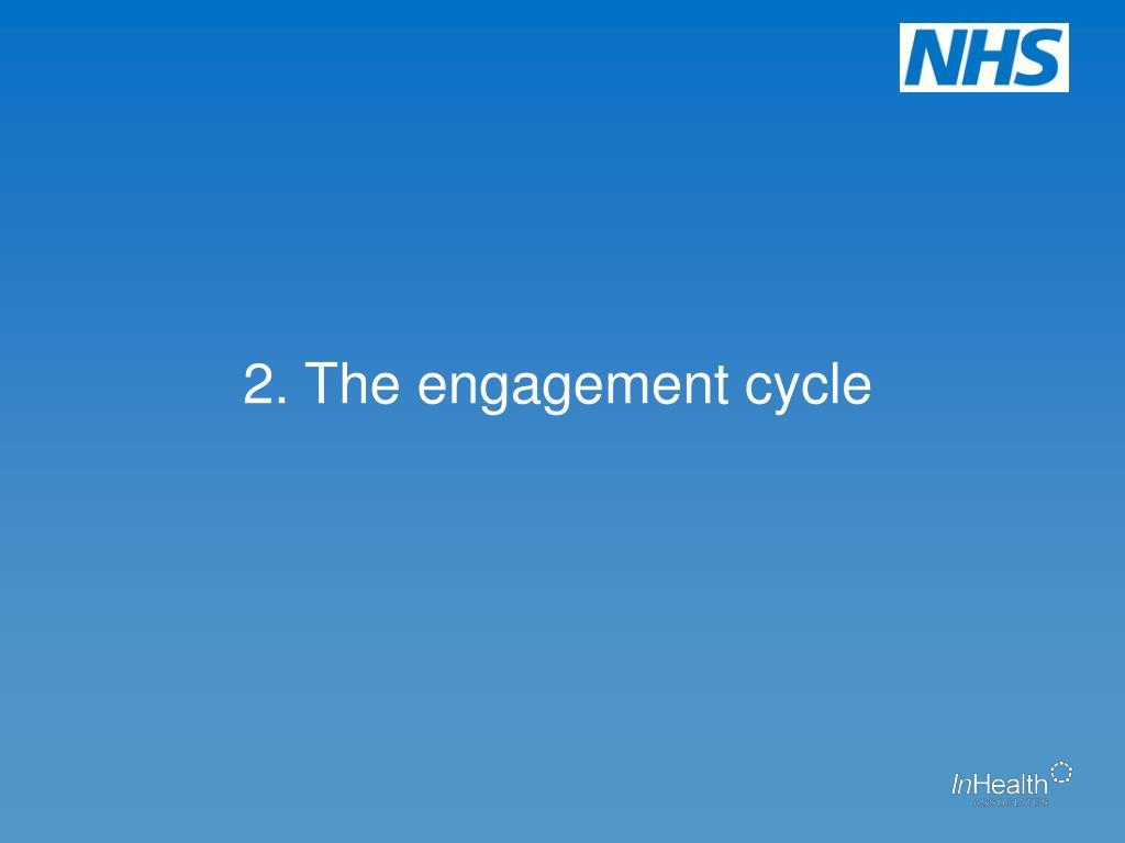2. The engagement cycle