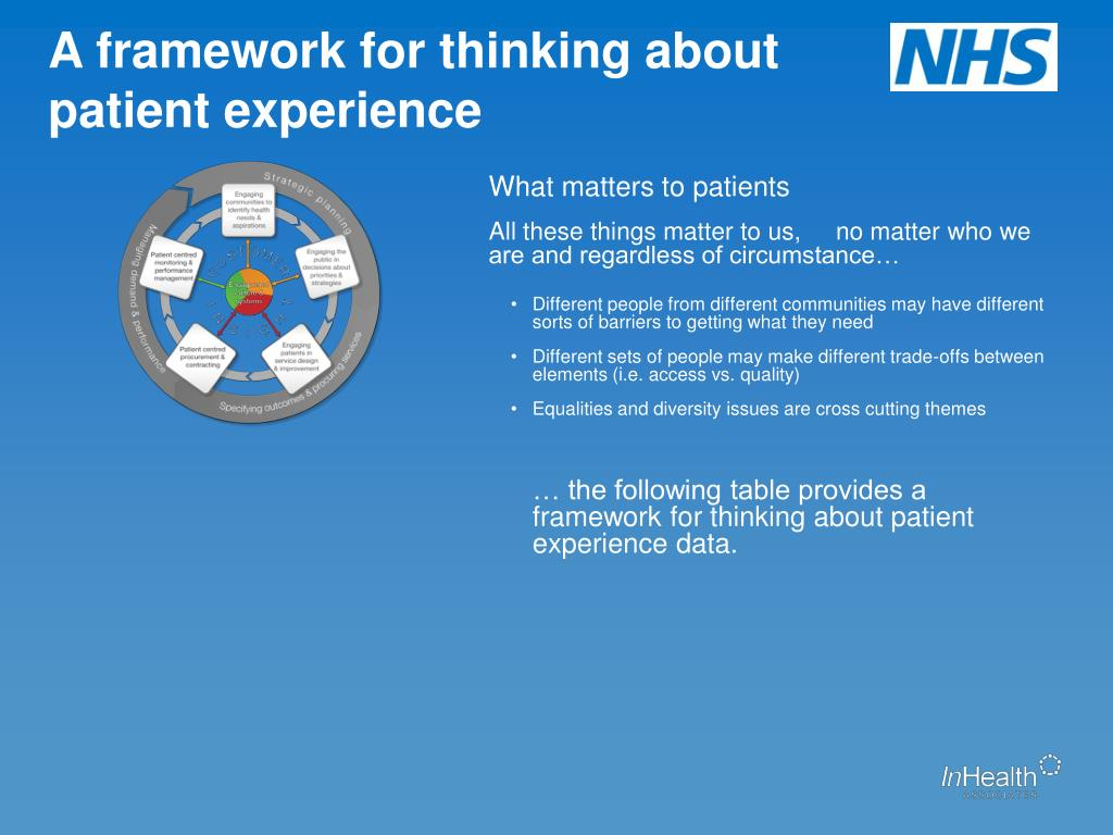 A framework for thinking about patient experience