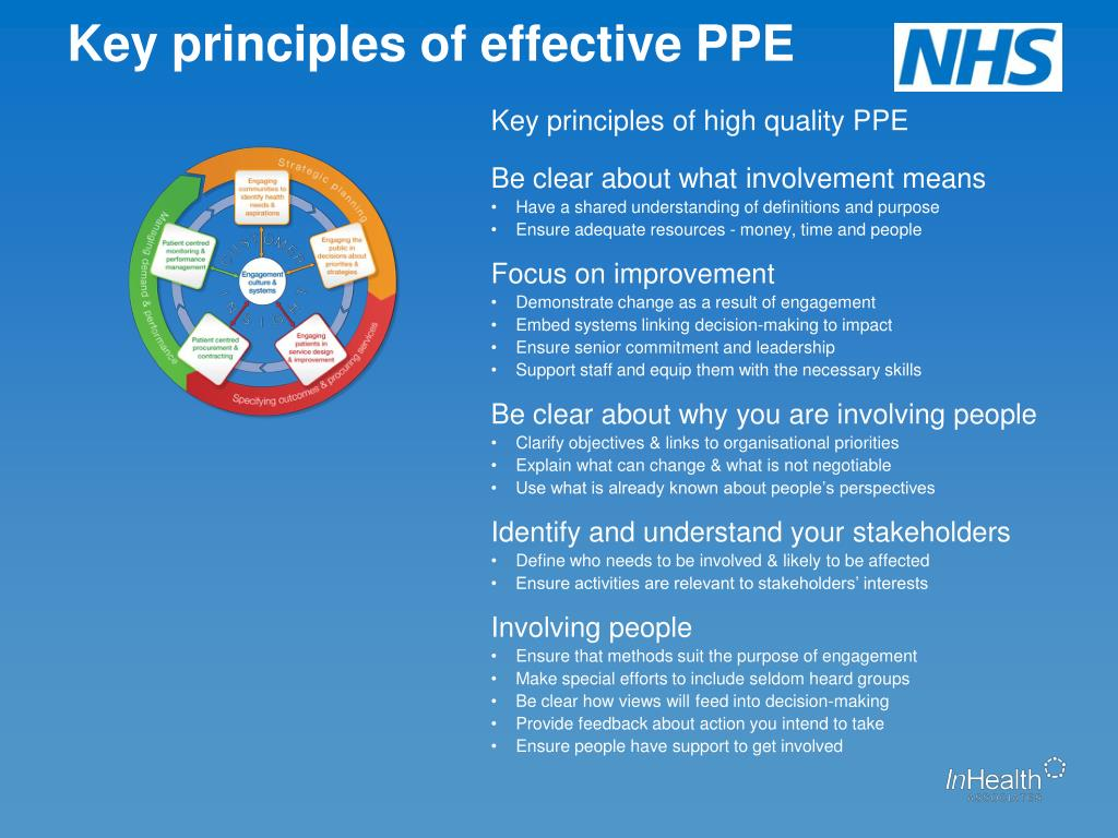 Key principles of effective PPE