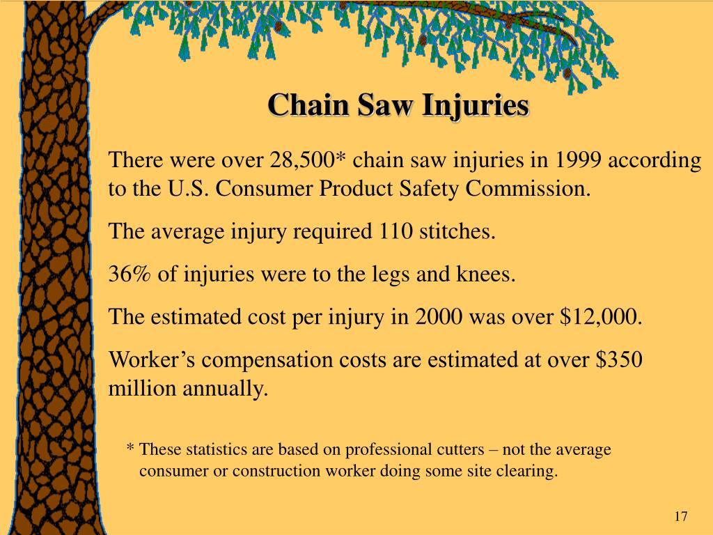 Chain Saw Injuries
