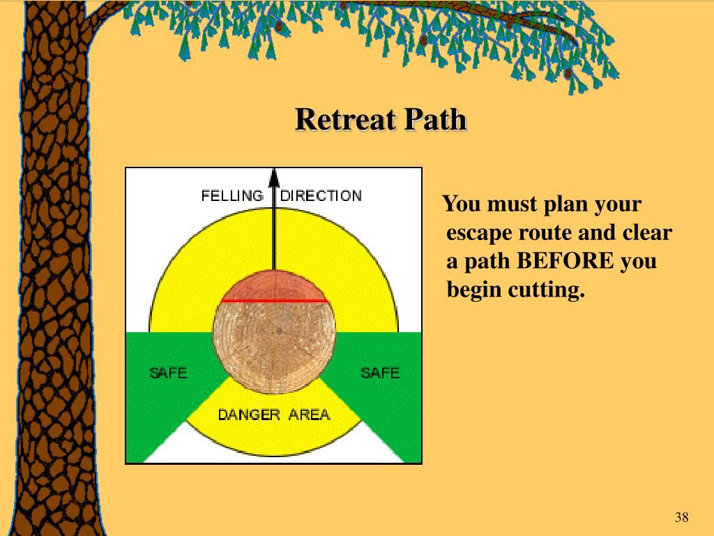 Retreat Path