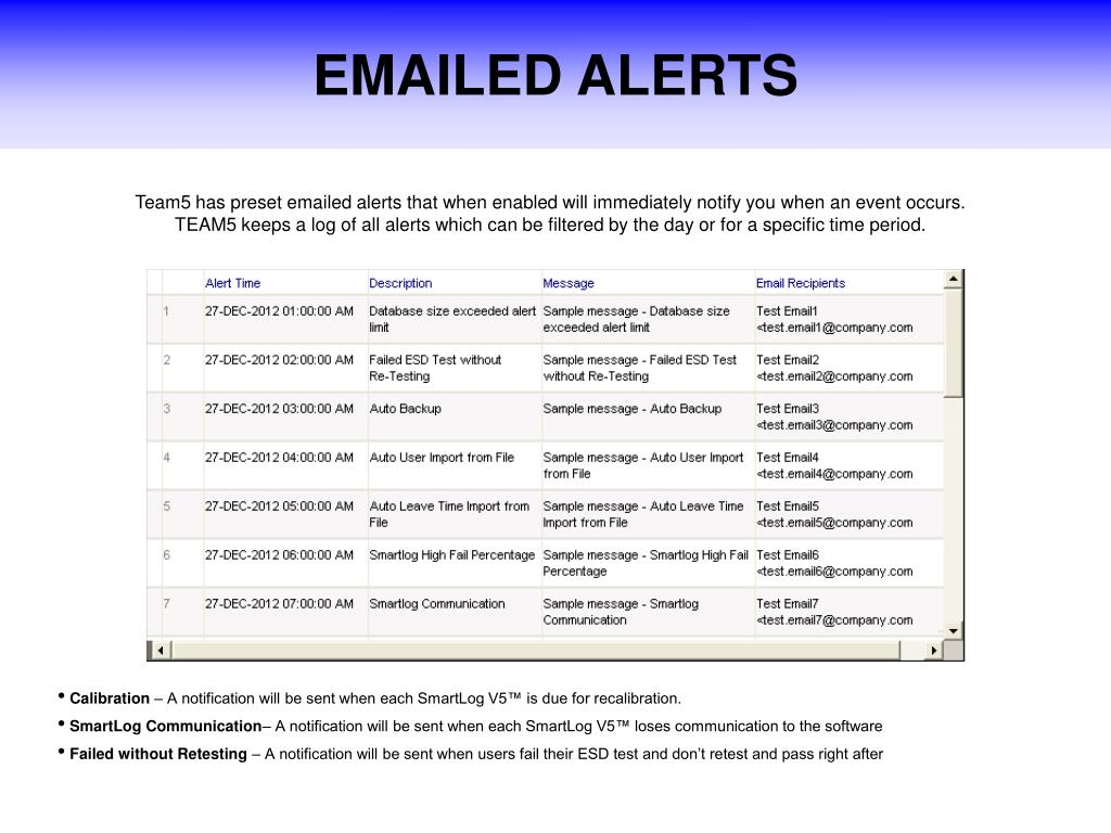 EMAILED ALERTS