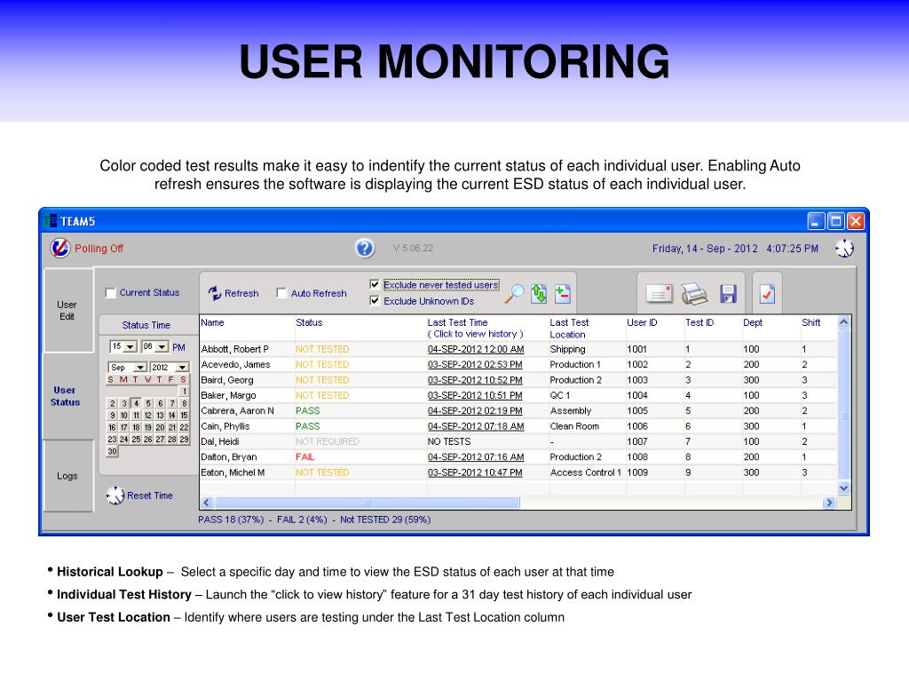 USER MONITORING