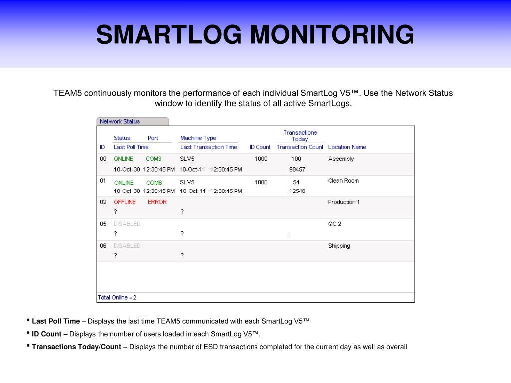 SMARTLOG MONITORING