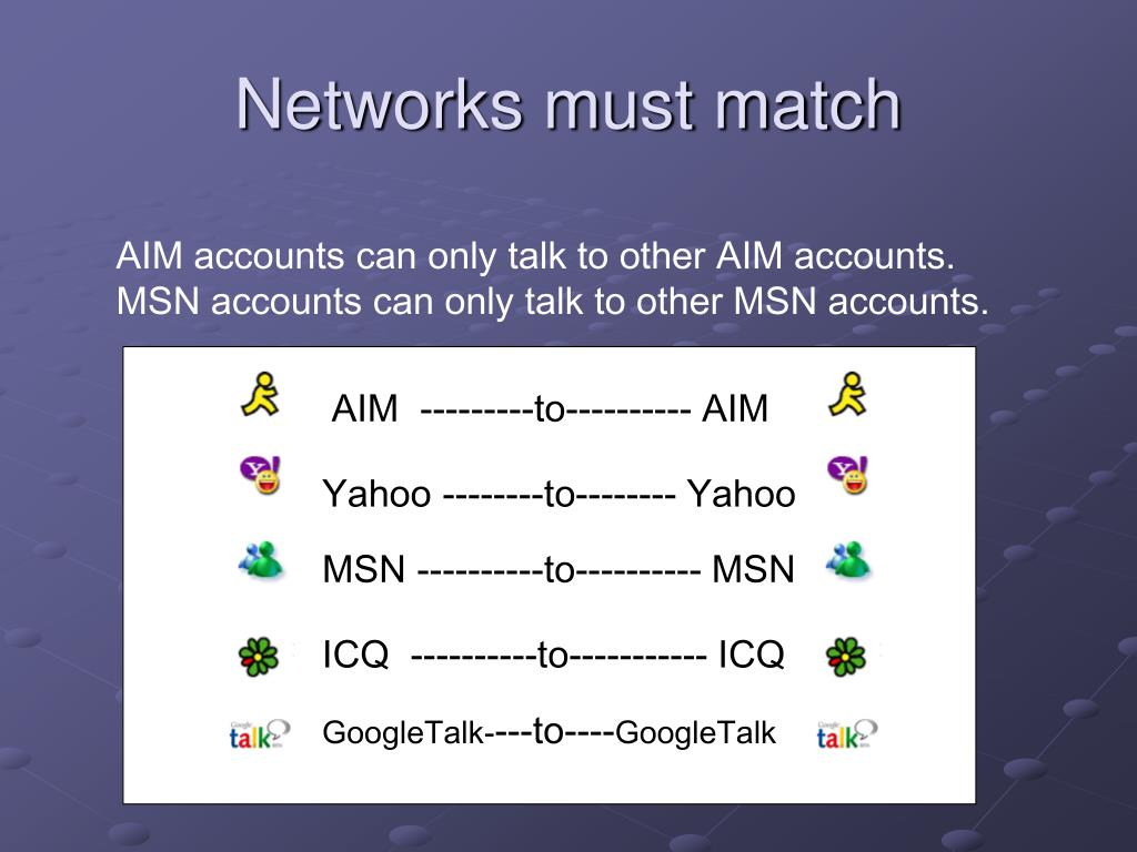 Networks must match