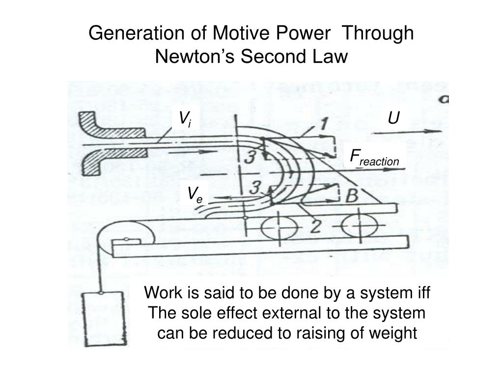 Generation of Motive Power  Through