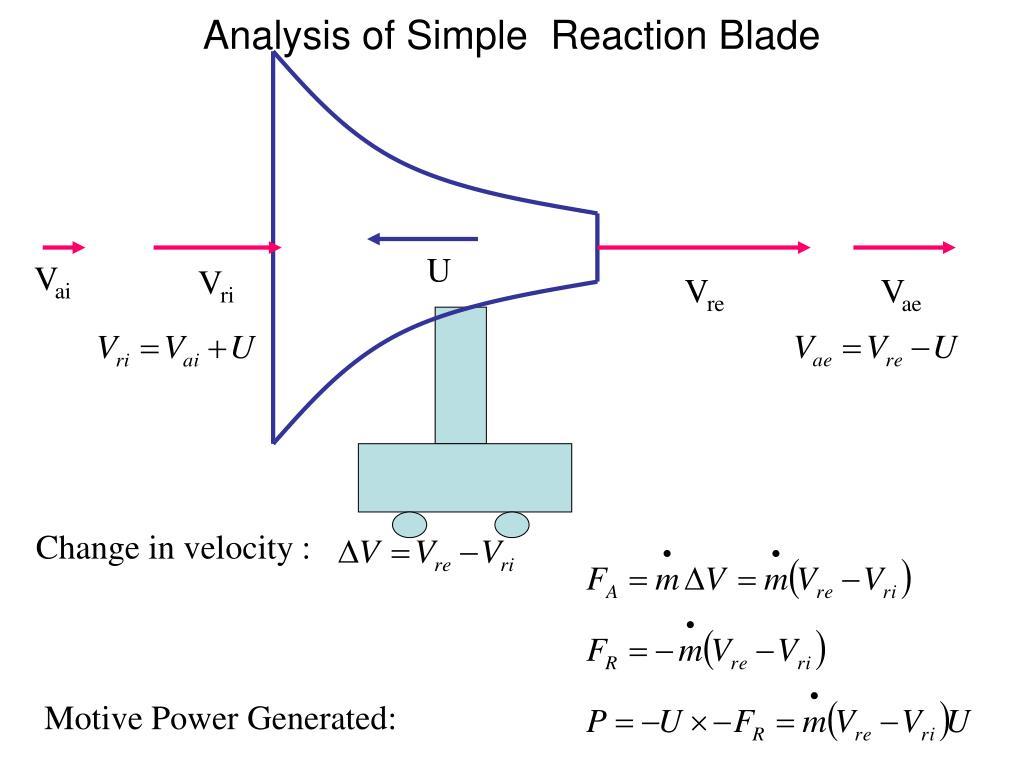 Analysis of Simple  Reaction Blade