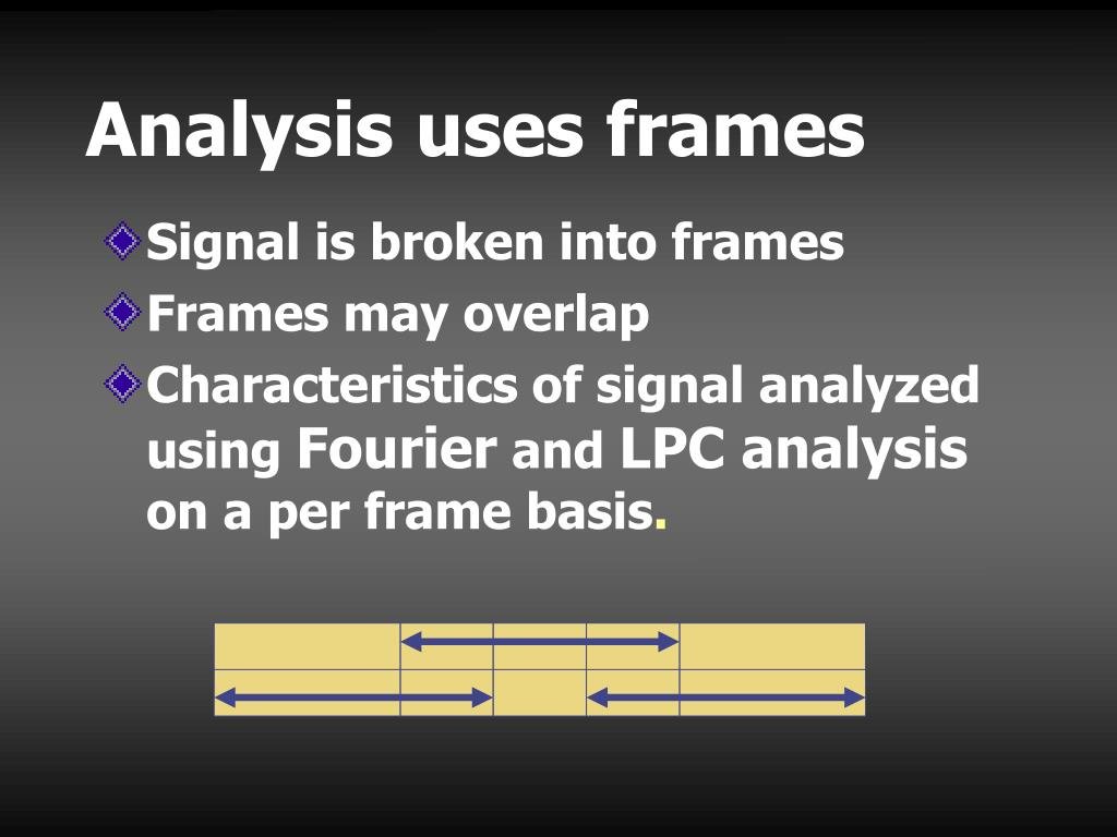 Analysis uses frames