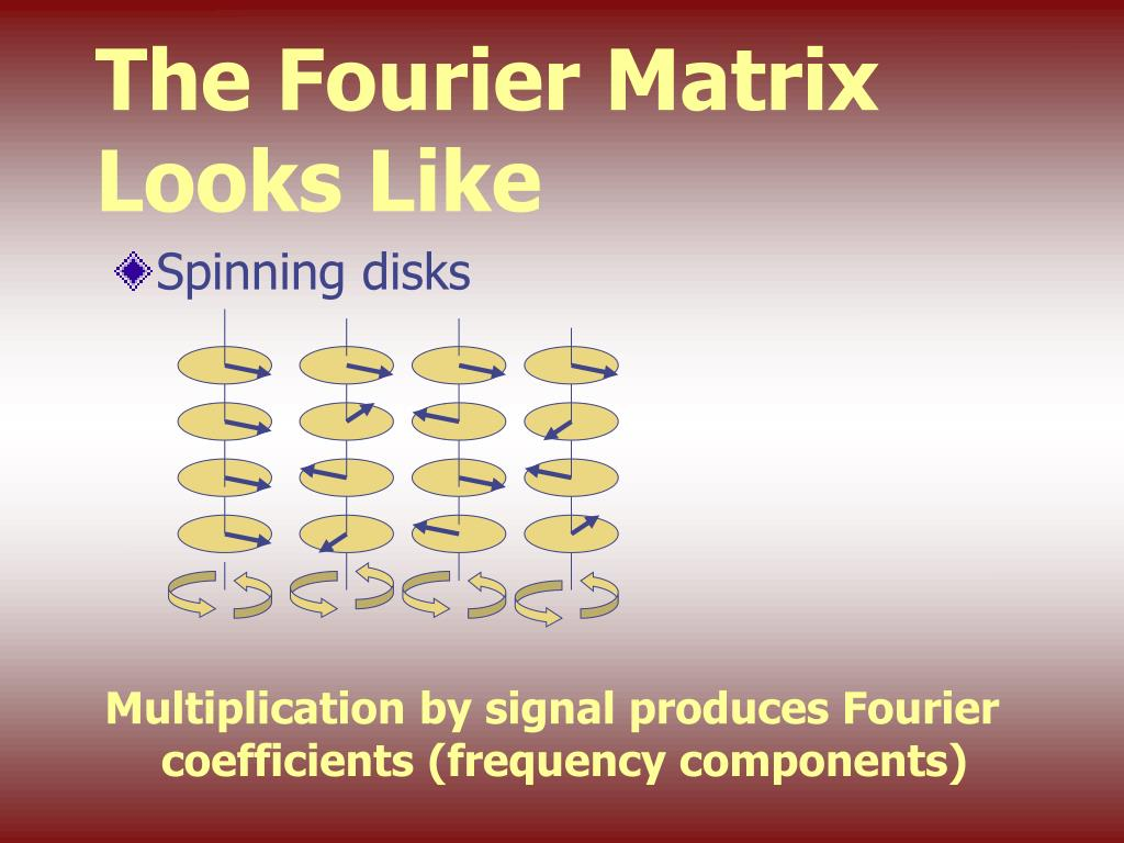 The Fourier Matrix Looks Like