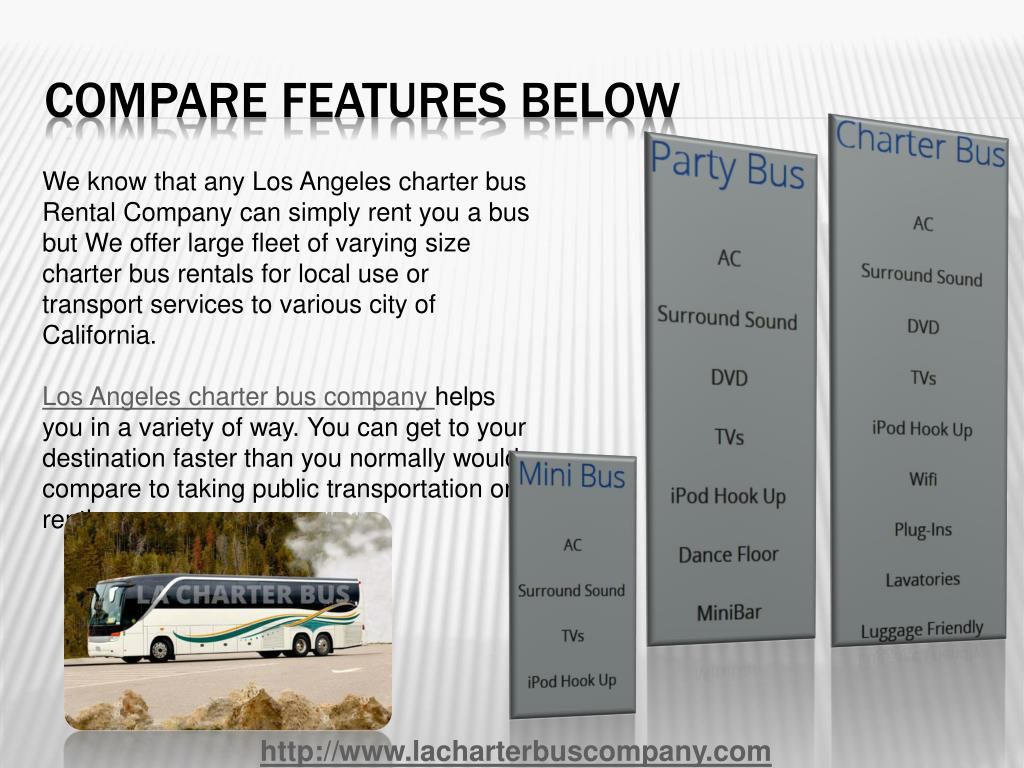 Compare Features Below