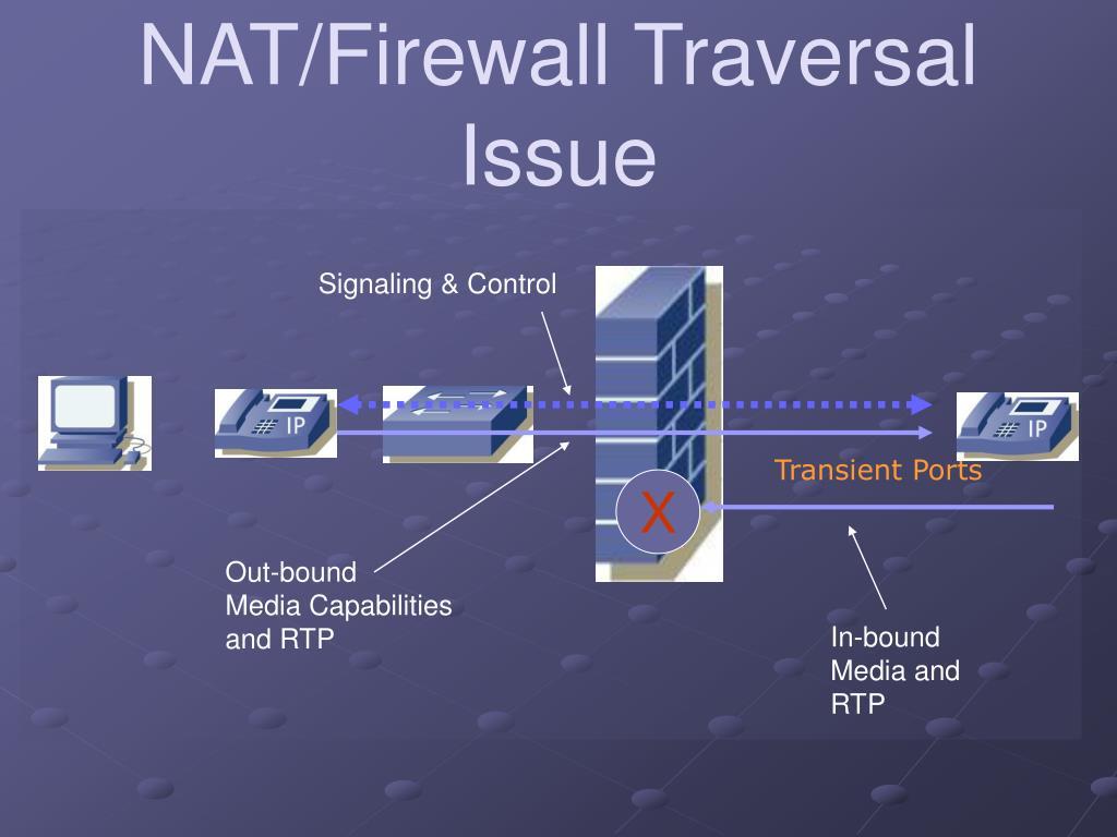 NAT/Firewall Traversal Issue