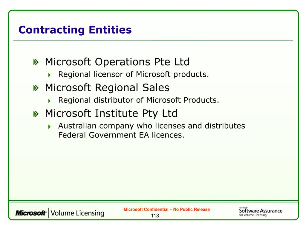 Contracting Entities