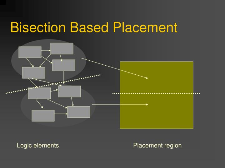 Bisection based placement