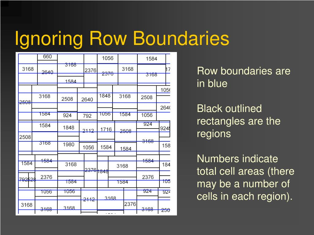 Ignoring Row Boundaries