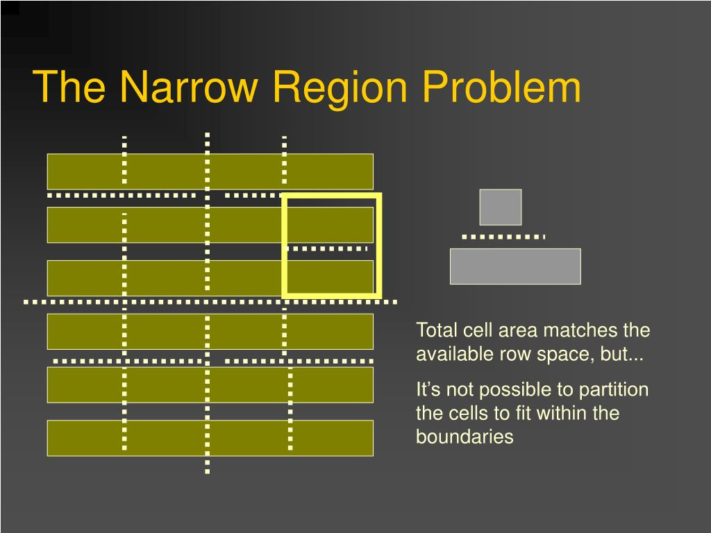 The Narrow Region Problem