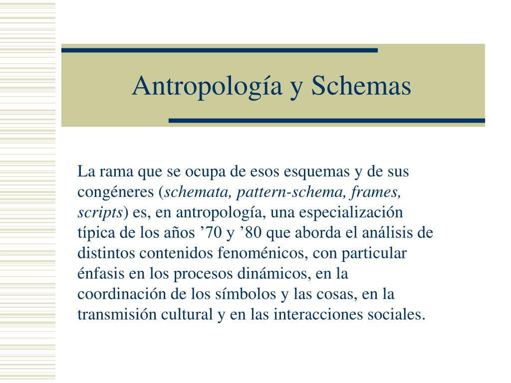 Antropología y Schemas