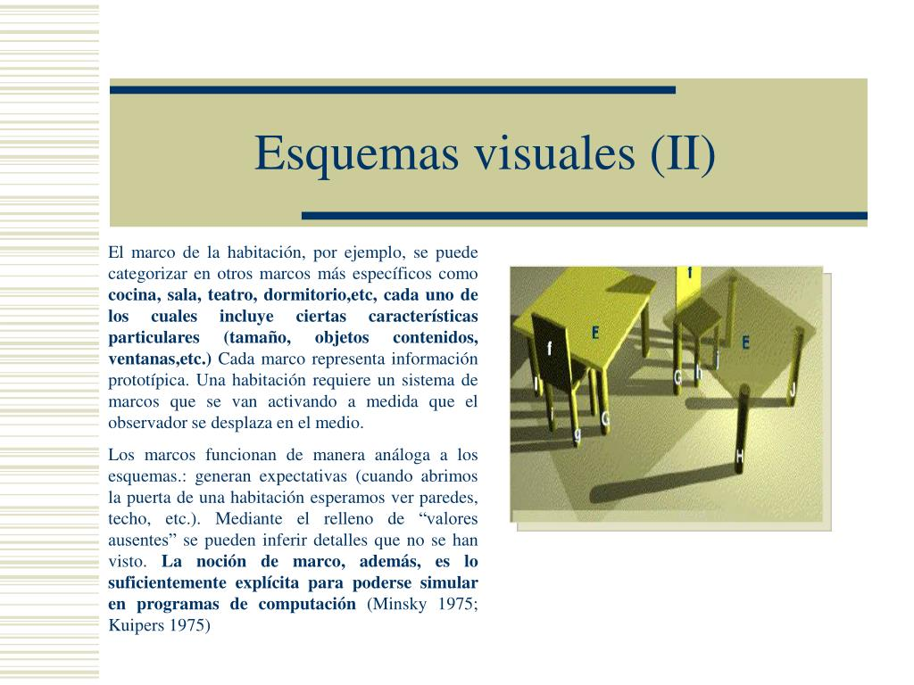 Esquemas visuales (II)