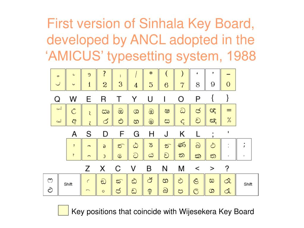 First version of Sinhala Key Board, developed by ANCL adopted in the 'AMICUS' typesetting system, 1988