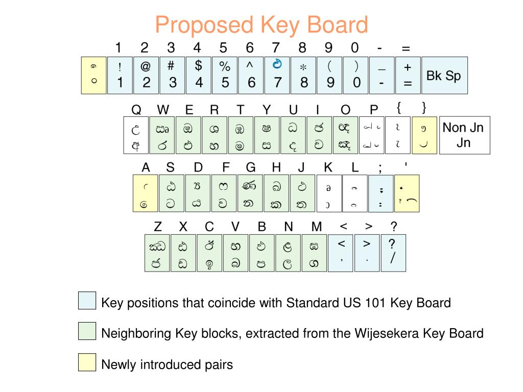 Proposed Key Board