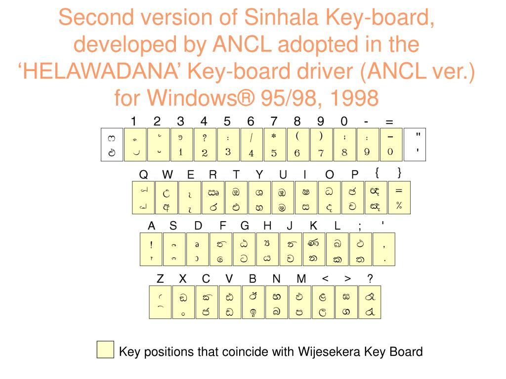 Second version of Sinhala Key-board, developed by ANCL adopted in the 'HELAWADANA' Key-board driver (ANCL ver.) for Windows® 95/98, 1998