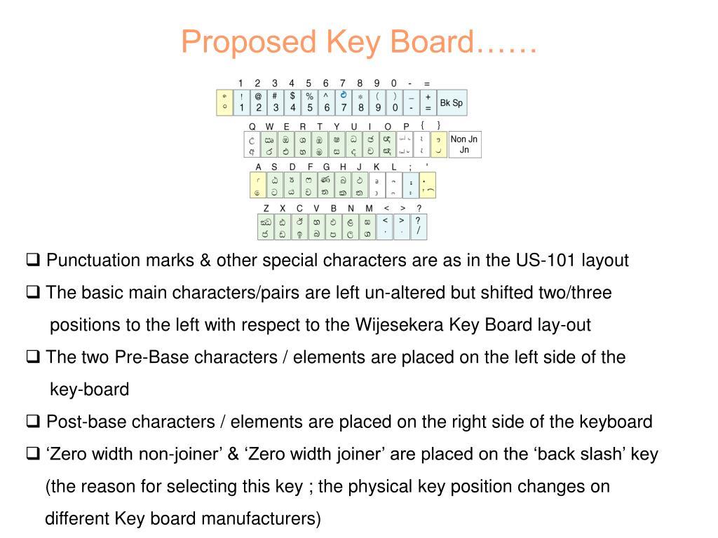 Proposed Key Board……