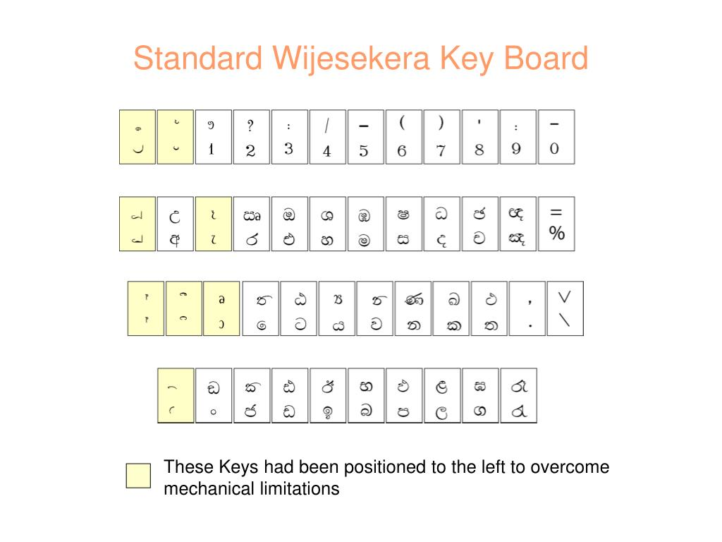 Standard Wijesekera Key Board