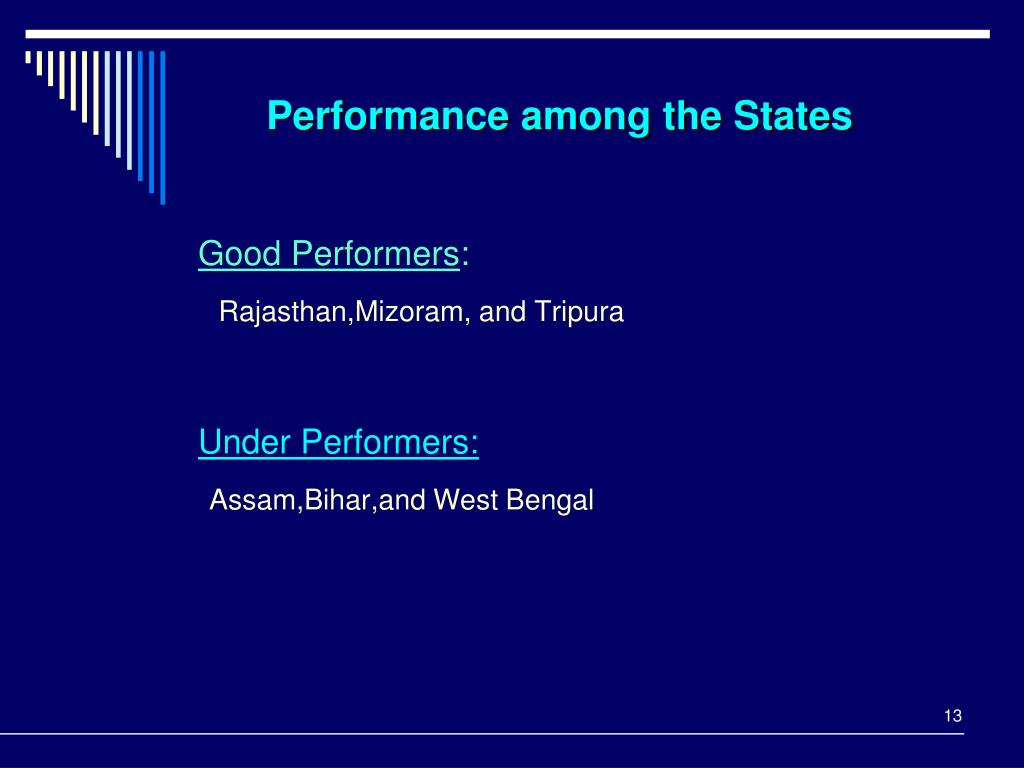 Performance among the States