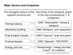 major sectors and companies