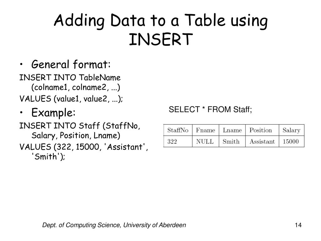 Adding Data to a Table using INSERT