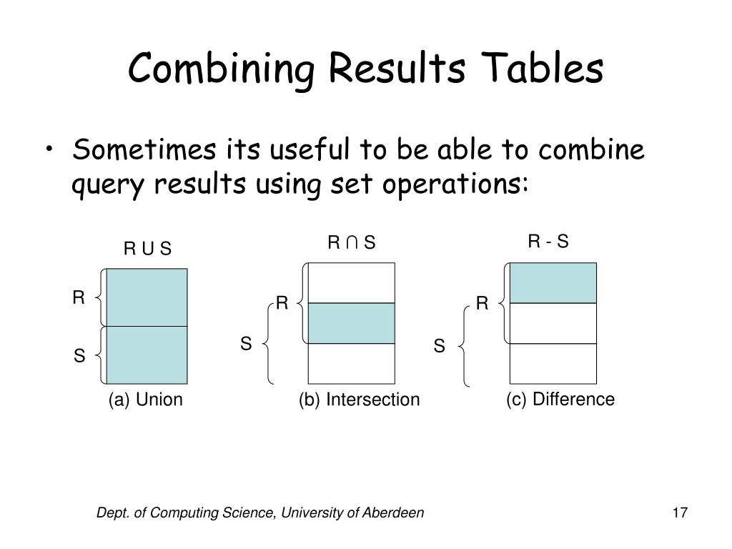 Combining Results Tables