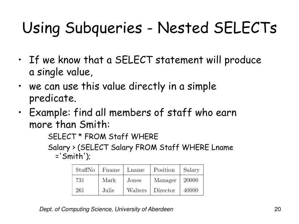 Using Subqueries - Nested SELECTs