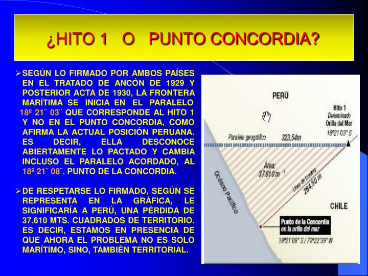 ¿HITO 1   O   PUNTO CONCORDIA?